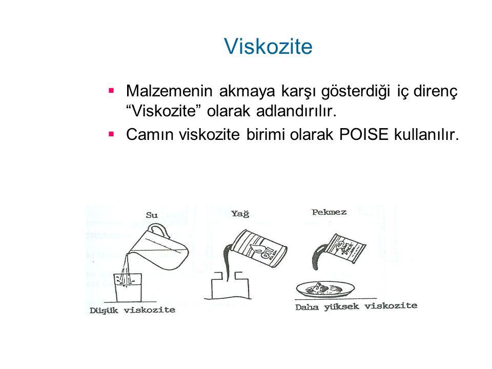 """Viskozite  Malzemenin akmaya karşı gösterdiği iç direnç """"Viskozite"""" olarak adlandırılır.  Camın viskozite birimi olarak POISE kullanılır."""
