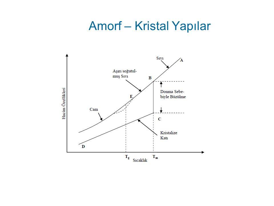 Amorf – Kristal Yapılar
