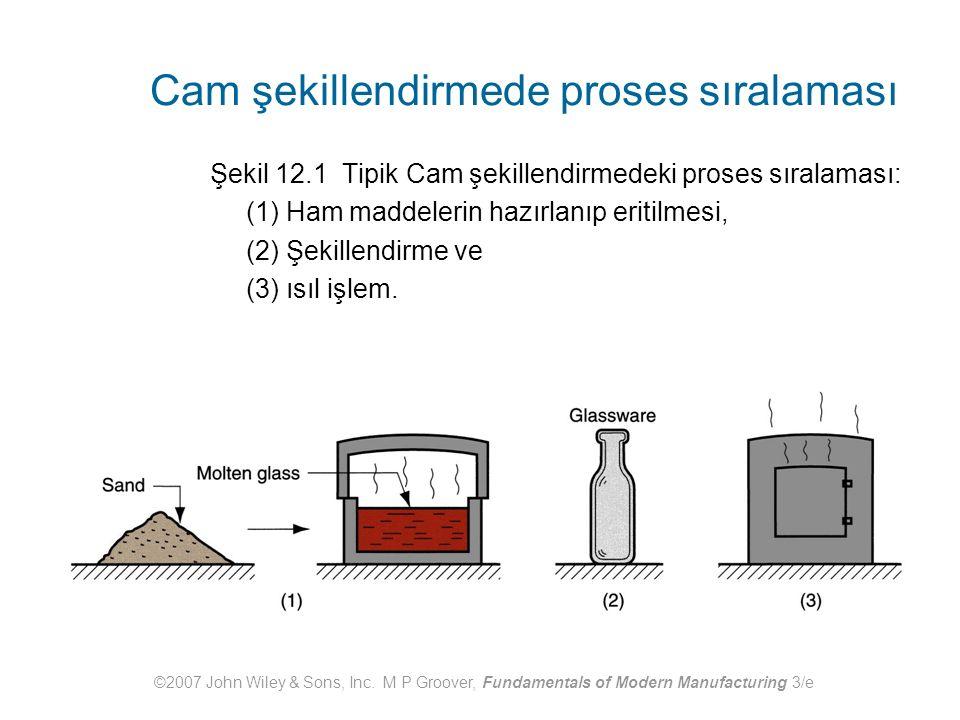 ©2007 John Wiley & Sons, Inc. M P Groover, Fundamentals of Modern Manufacturing 3/e Cam şekillendirmede proses sıralaması Şekil 12.1 Tipik Cam şekille