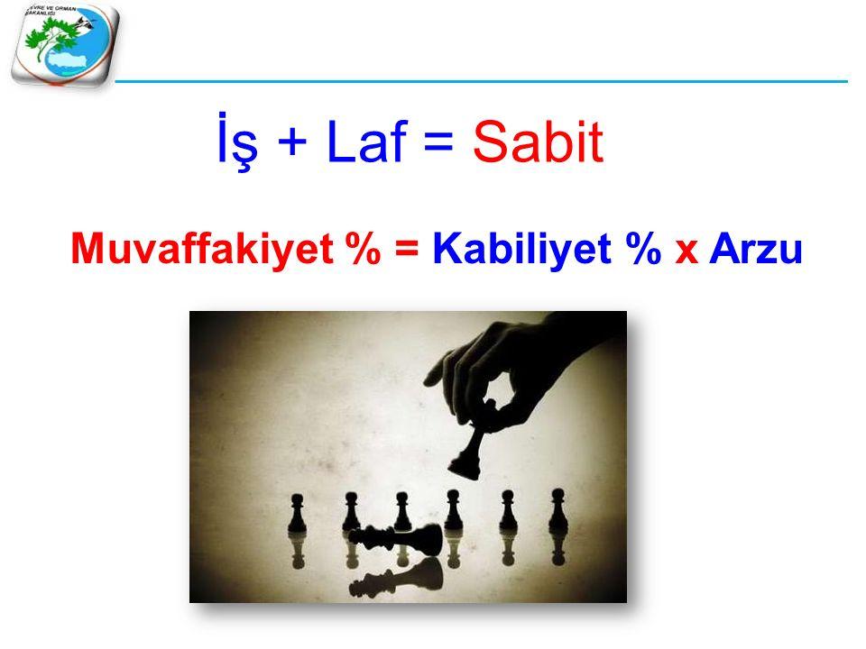 Muvaffakiyet % = Kabiliyet % x Arzu İş + Laf = Sabit