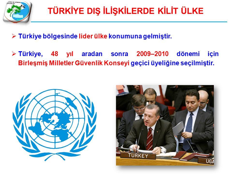 TÜRKİYE DIŞ İLİŞKİLERDE KİLİT ÜLKE  Türkiye bölgesinde lider ülke konumuna gelmiştir.  Türkiye, 48 yıl aradan sonra 2009–2010 dönemi için Birleşmiş