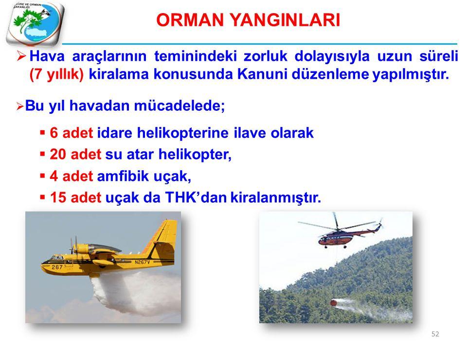 ORMAN YANGINLARI Orman yangınları ile mücadelenin daha etkin sürdürülmesi gayesiyle; 2003-2008 yılları arasında,  400 adet arazöz,  82 adet karavan,  14 adet dozer,  4 adet ekskavatör,  426 adet motosiklet alınmıştır.