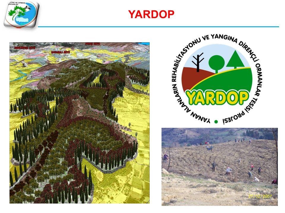 YARDOP 57
