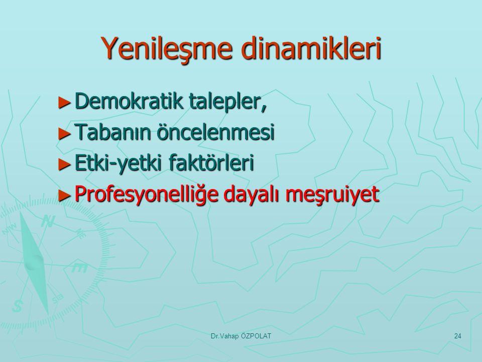 Dr.Vahap ÖZPOLAT23 DENETÇİ ROLLERİNDEKİ DEĞİŞME ve PROGRAM ODAKLI DENETİM (Yenilikçi Denetim Yaklaşımı)