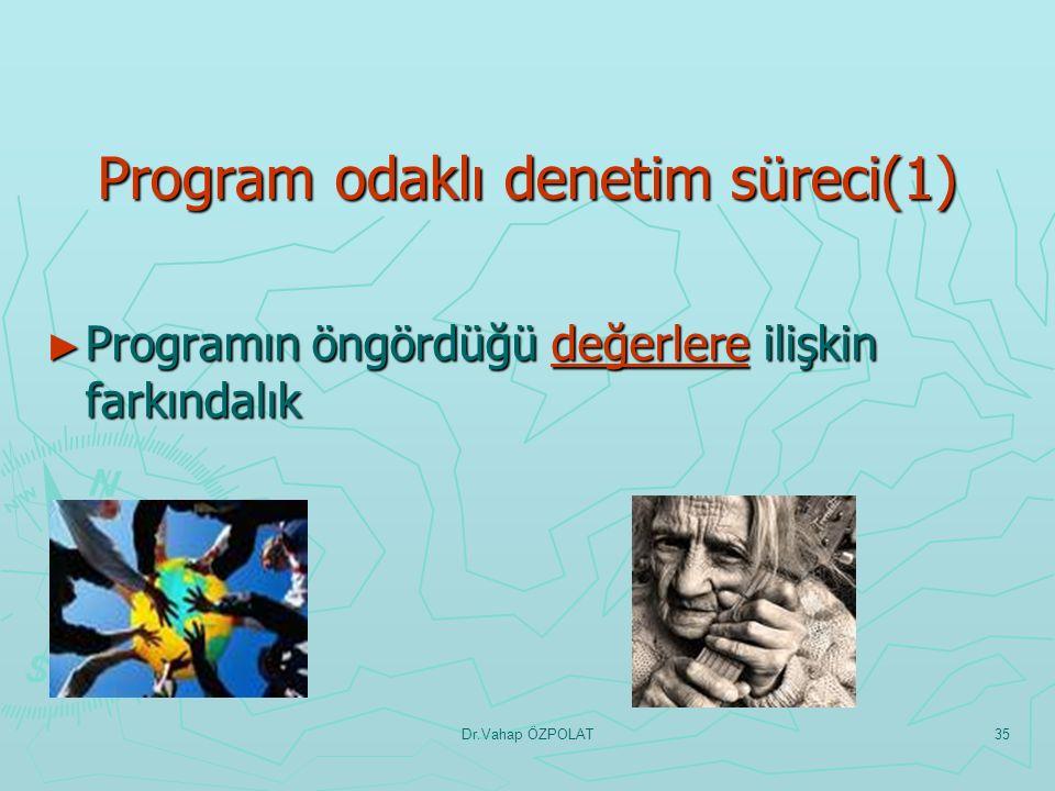 Dr.Vahap ÖZPOLAT34 Denetçi rollerinde değişme (6) Denetçi rollerinde değişme (6) ► Mutlak saydamlık ► Süreç odaklılık ► Nesnellik ve objektiflik