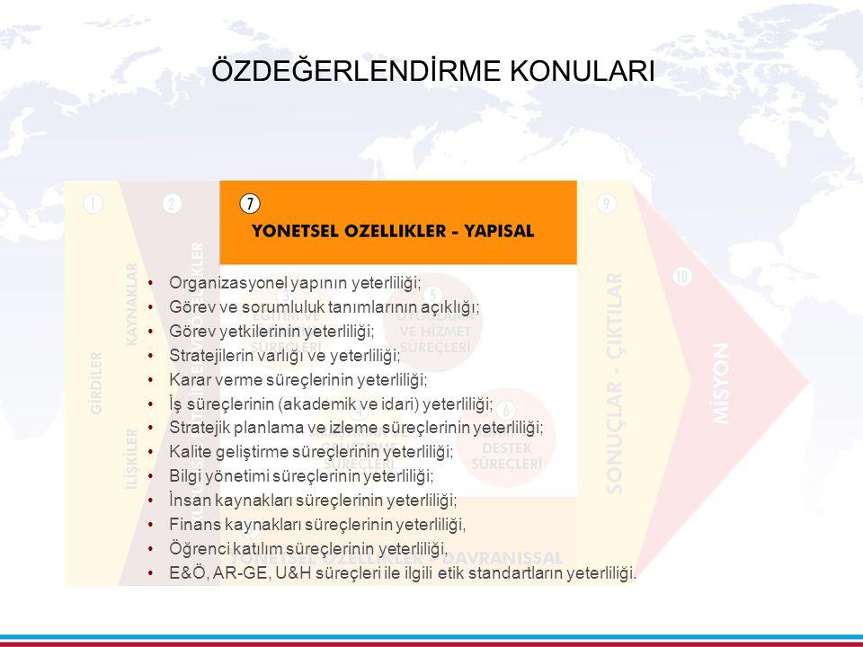 Organizasyonel yapının yeterliliği; Görev ve sorumluluk tanımlarının açıklığı; Görev yetkilerinin yeterliliği; Stratejilerin varlığı ve yeterliliği; Karar verme süreçlerinin yeterliliği; İş süreçlerinin (akademik ve idari) yeterliliği; Stratejik planlama ve izleme süreçlerinin yeterliliği; Kalite geliştirme süreçlerinin yeterliliği; Bilgi yönetimi süreçlerinin yeterliliği; İnsan kaynakları süreçlerinin yeterliliği; Finans kaynakları süreçlerinin yeterliliği, Öğrenci katılım süreçlerinin yeterliliği, E&Ö, AR-GE, U&H süreçleri ile ilgili etik standartların yeterliliği.