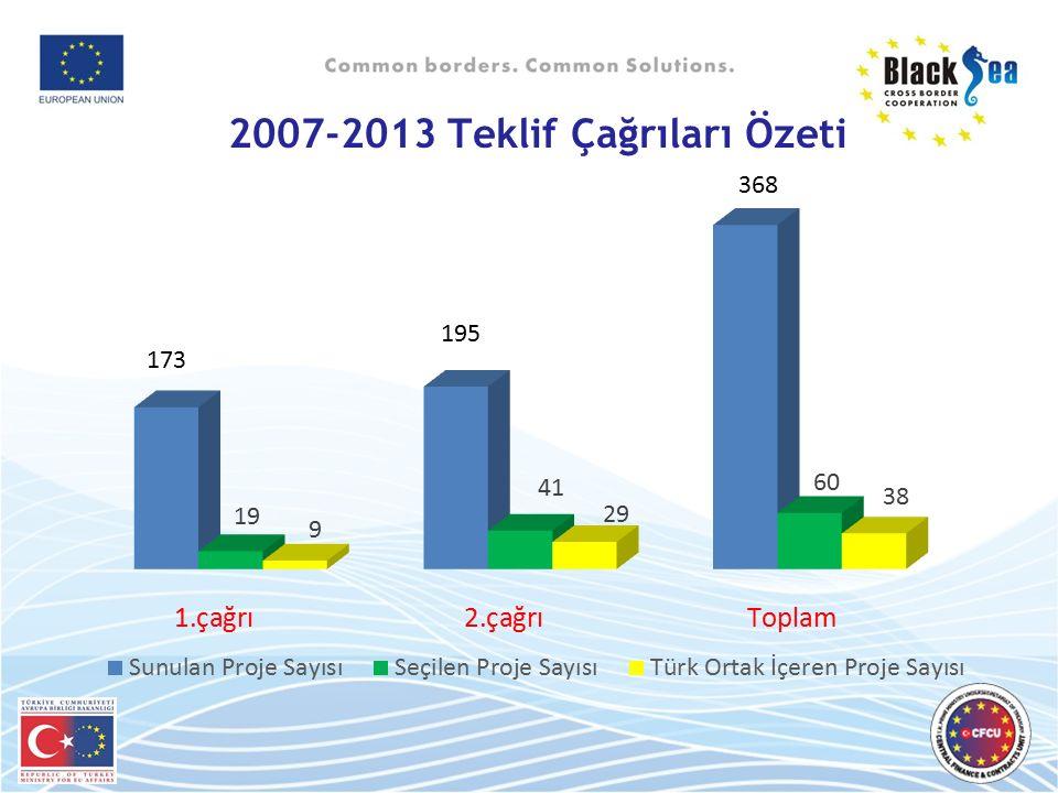 14 2007-2013 Teklif Çağrıları Özeti