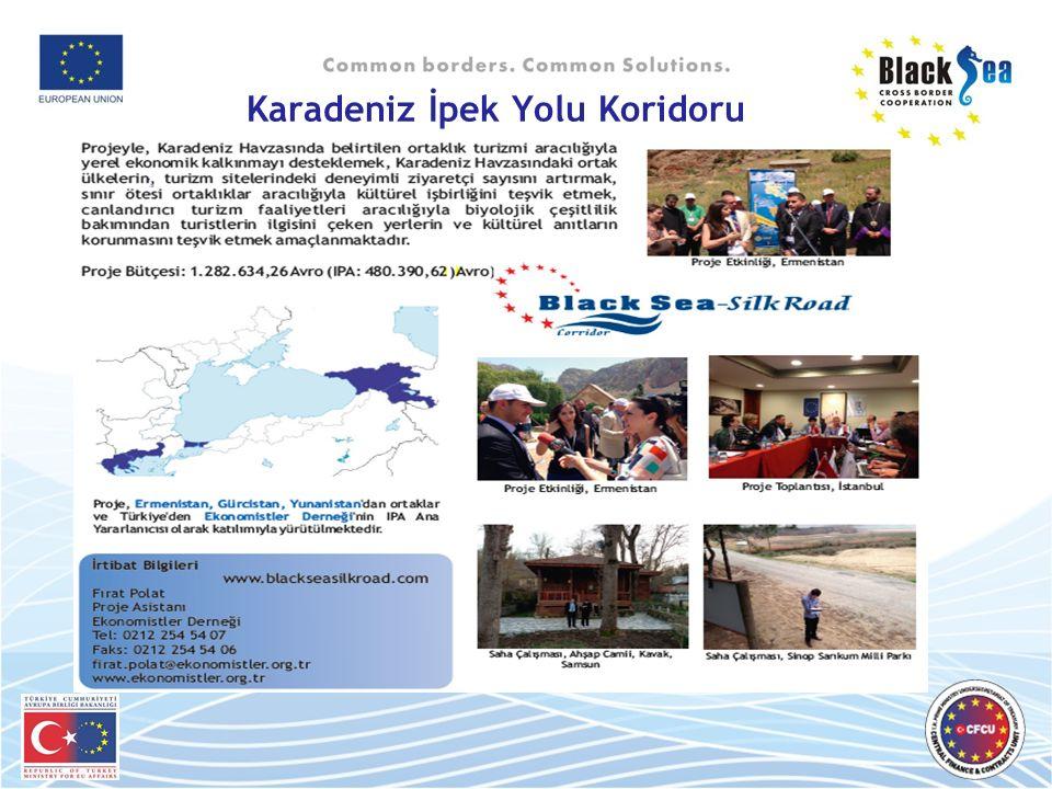 Karadeniz İpek Yolu Koridoru