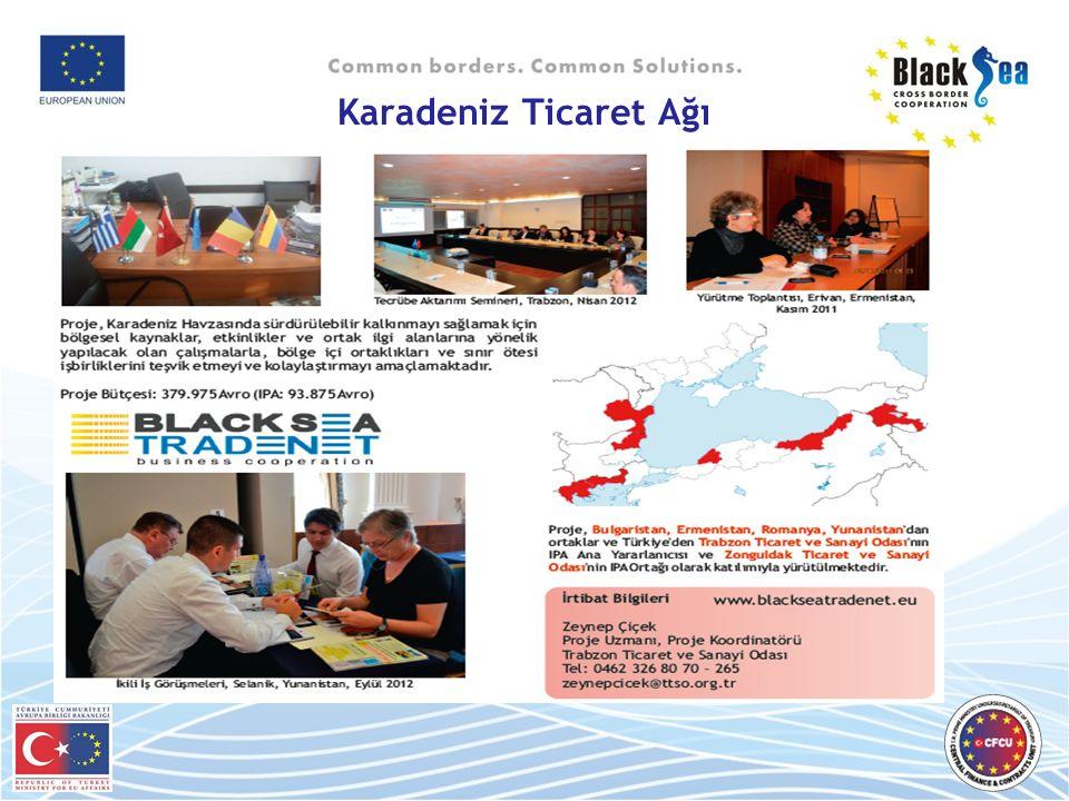 Karadeniz Ticaret Ağı