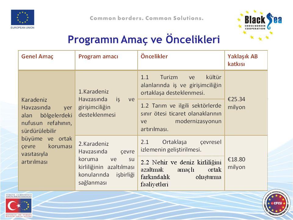 Programın Amaç ve Öncelikleri