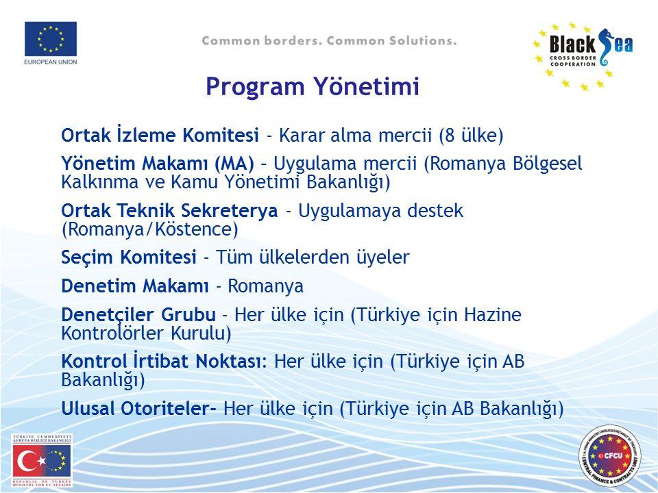 Program Yönetimi Ortak İzleme Komitesi - Karar alma mercii (8 ülke) Yönetim Makamı (MA) – Uygulama mercii (Romanya Bölgesel Kalkınma ve Kamu Yönetimi