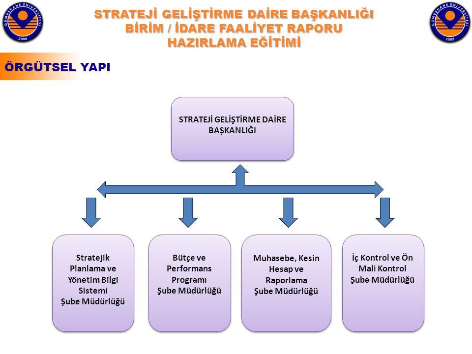 STRATEJİ GELİŞTİRME DAİRE BAŞKANLIĞI BİRİM / İDARE FAALİYET RAPORU HAZIRLAMA EĞİTİMİ ÖRGÜTSEL YAPI STRATEJİ GELİŞTİRME DAİRE BAŞKANLIĞI Stratejik Planlama ve Yönetim Bilgi Sistemi Şube Müdürlüğü Stratejik Planlama ve Yönetim Bilgi Sistemi Şube Müdürlüğü Bütçe ve Performans Programı Şube Müdürlüğü Bütçe ve Performans Programı Şube Müdürlüğü Muhasebe, Kesin Hesap ve Raporlama Şube Müdürlüğü Muhasebe, Kesin Hesap ve Raporlama Şube Müdürlüğü İç Kontrol ve Ön Mali Kontrol Şube Müdürlüğü İç Kontrol ve Ön Mali Kontrol Şube Müdürlüğü