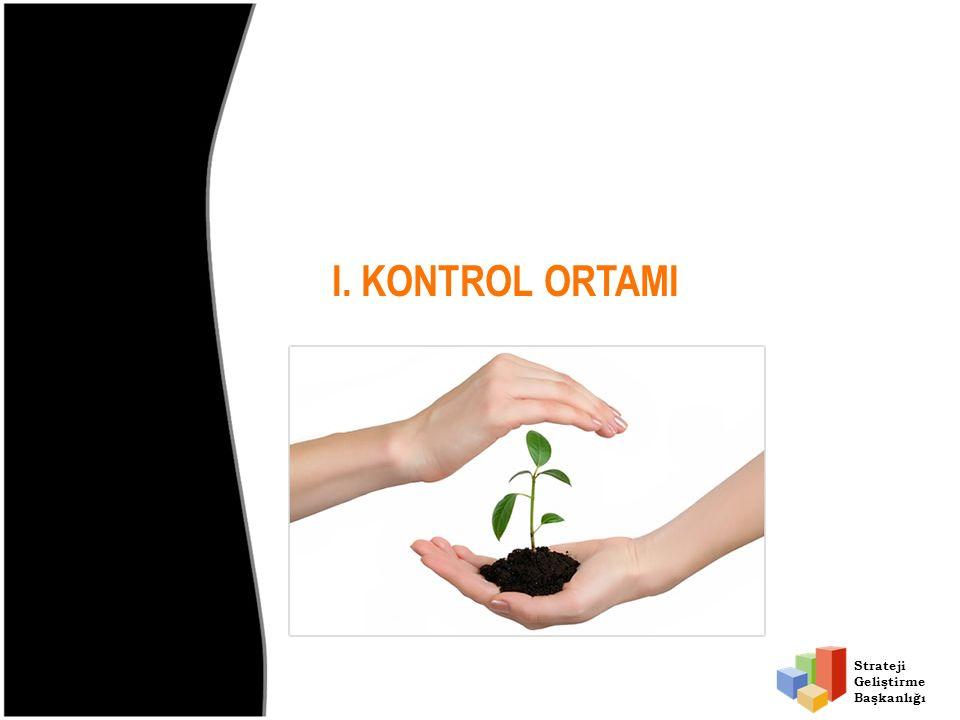 Strateji Geliştirme Başkanlığı I. KONTROL ORTAMI
