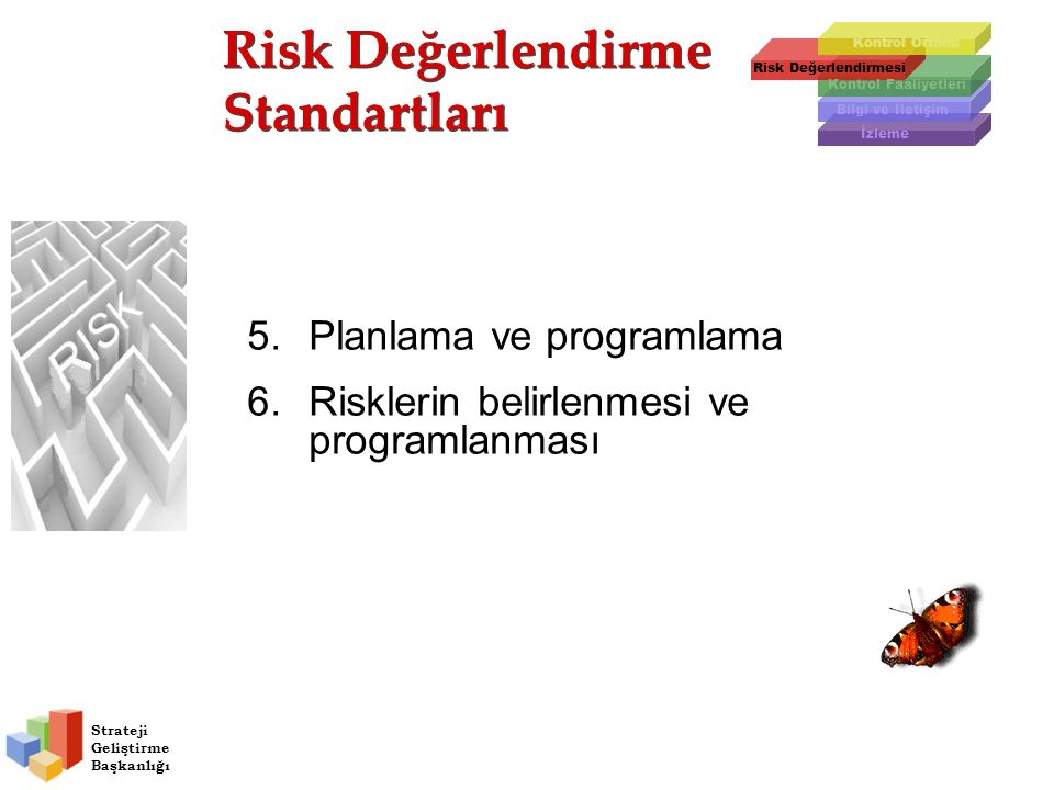 Strateji Geliştirme Başkanlığı Risk Değerlendirme Standartları Risk Değerlendirme Standartları İzleme Bilgi ve İletişim Kontrol Faaliyetleri Risk Değerlendirmesi Kontrol Ortamı 5.Planlama ve programlama 6.Risklerin belirlenmesi ve programlanması