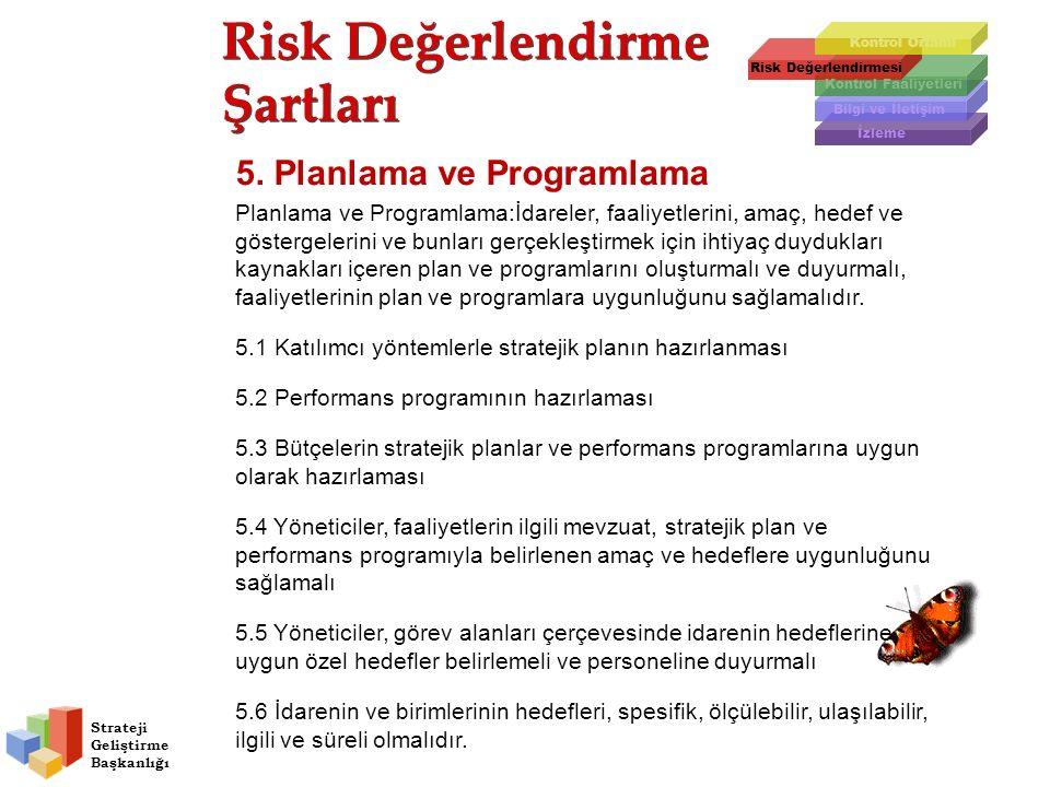 Strateji Geliştirme Başkanlığı Risk Değerlendirme Şartları Risk Değerlendirme Şartları İzleme Bilgi ve İletişim Kontrol Faaliyetleri Risk Değerlendirmesi Kontrol Ortamı 5.