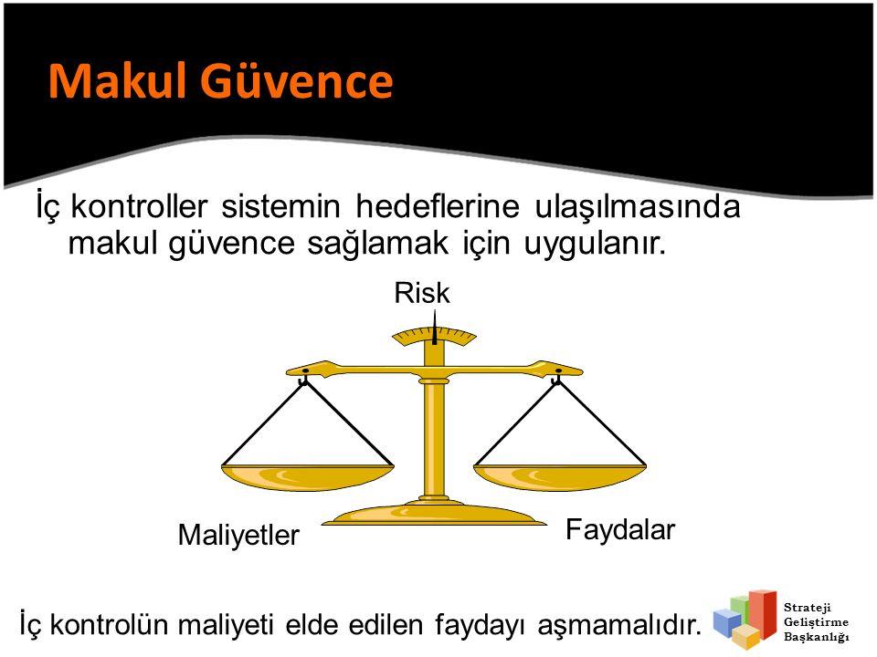 Strateji Geliştirme Başkanlığı Risk Değerlendirme 1 İzleme Bilgi ve İletişim Kontrol Faaliyetleri Risk Değerlendirmesi Kontrol Ortamı İdarenin hedeflerinin gerçekleşmesini engelleyecek risklerin tanımlanması, analiz edilmesi ve gerekli önlemlerin belirlenmesi sürecidir.