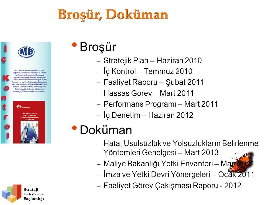 Broşür ‒ Stratejik Plan – Haziran 2010 ‒ İç Kontrol – Temmuz 2010 ‒ Faaliyet Raporu – Şubat 2011 ‒ Hassas Görev – Mart 2011 ‒ Performans Programı – Ma