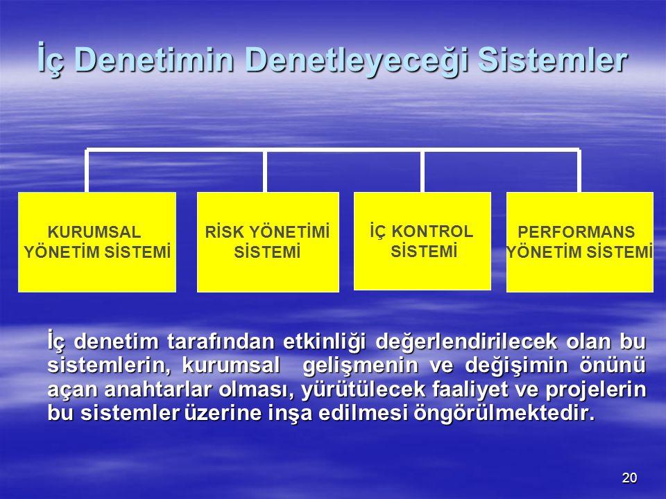20 İç Denetimin Denetleyeceği Sistemler İç denetim tarafından etkinliği değerlendirilecek olan bu sistemlerin, kurumsal gelişmenin ve değişimin önünü açan anahtarlar olması, yürütülecek faaliyet ve projelerin bu sistemler üzerine inşa edilmesi öngörülmektedir.