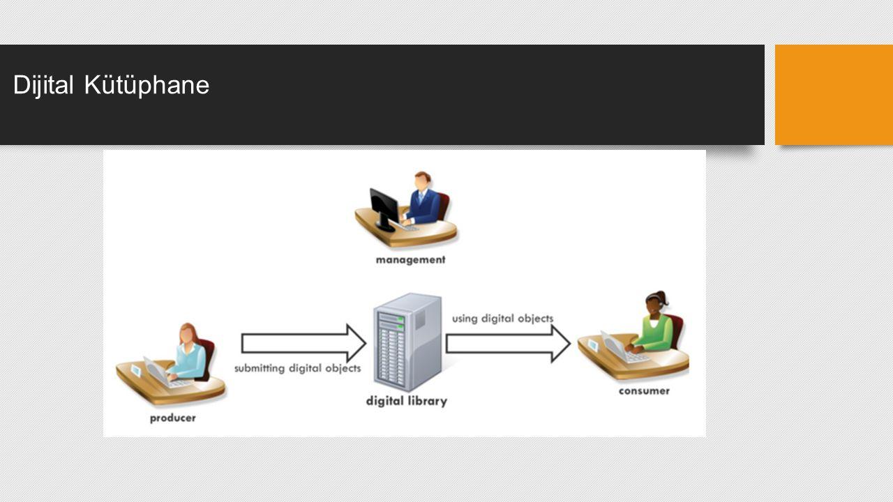 Dijital Kütüphane