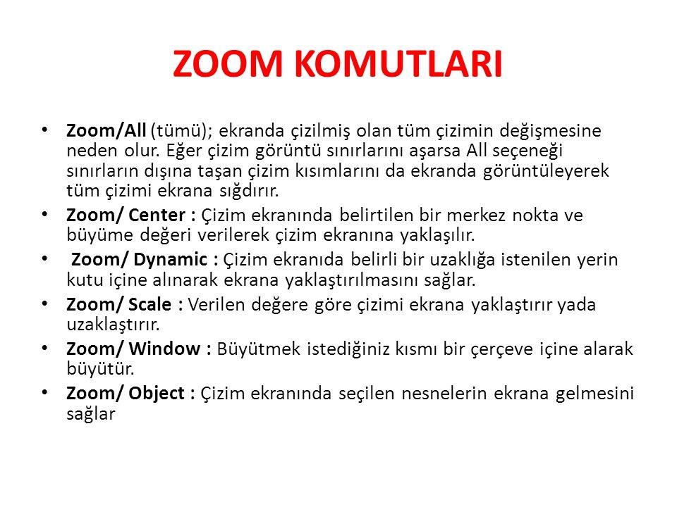 ZOOM KOMUTLARI Zoom/All (tümü); ekranda çizilmiş olan tüm çizimin değişmesine neden olur.