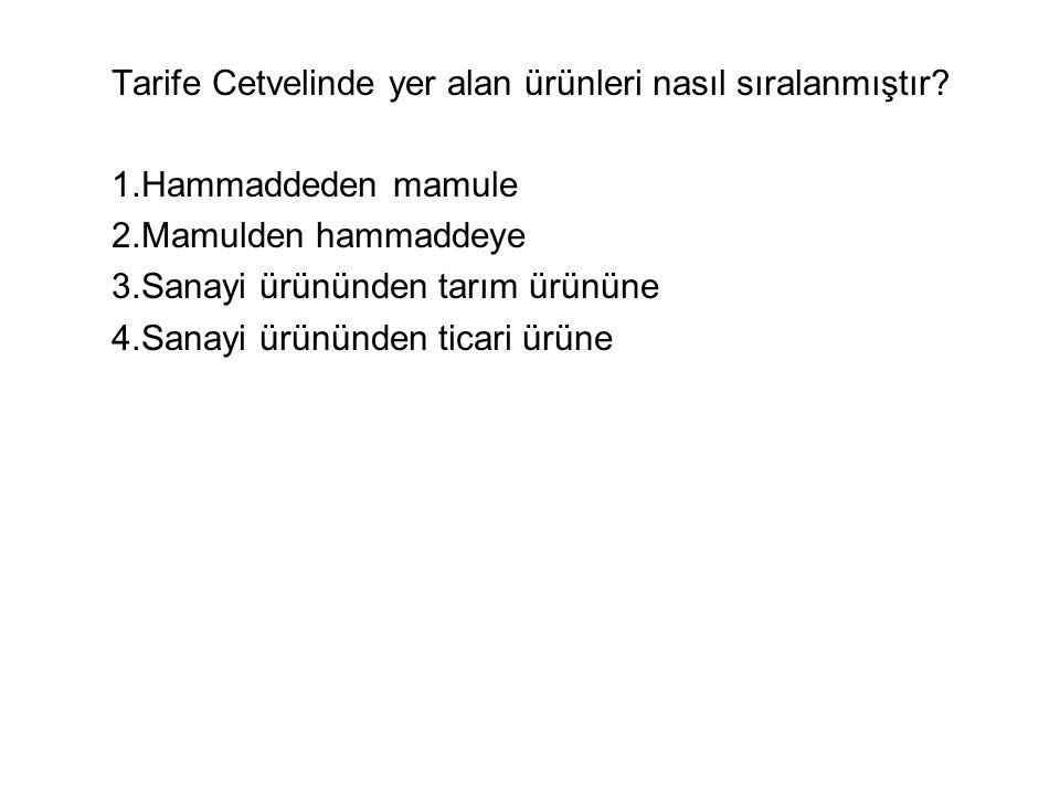 Tarife Cetvelinde yer alan ürünleri nasıl sıralanmıştır.