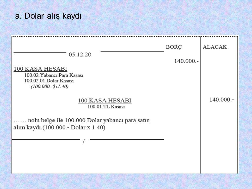 a. Dolar alış kaydı