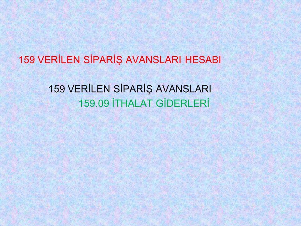 159 VERİLEN SİPARİŞ AVANSLARI HESABI 159 VERİLEN SİPARİŞ AVANSLARI 159.09 İTHALAT GİDERLERİ