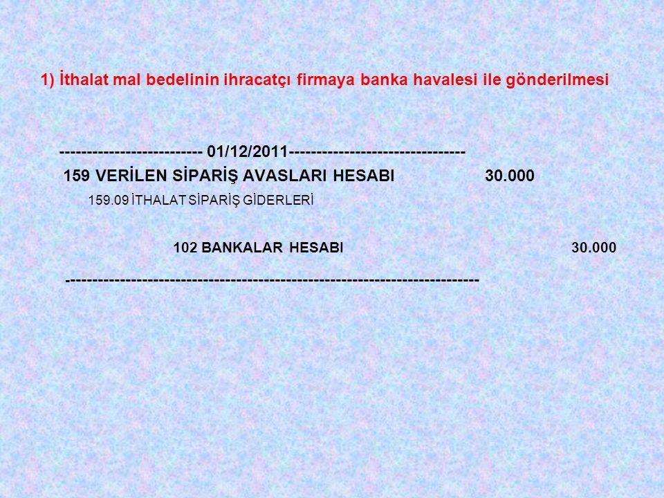 1) İthalat mal bedelinin ihracatçı firmaya banka havalesi ile gönderilmesi -------------------------- 01/12/2011-------------------------------- 159 VERİLEN SİPARİŞ AVASLARI HESABI 30.000 159.09 İTHALAT SİPARİŞ GİDERLERİ 102 BANKALAR HESABI30.000 - --------------------------------------------------------------------------