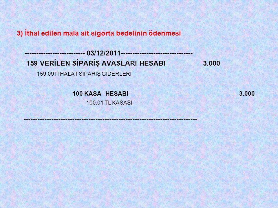 3) İthal edilen mala ait sigorta bedelinin ödenmesi -------------------------- 03/12/2011------------------------------- 159 VERİLEN SİPARİŞ AVASLARI HESABI 3.000 159.09 İTHALAT SİPARİŞ GİDERLERİ 100 KASA HESABI3.000 100.01 TL KASASI - --------------------------------------------------------------------------