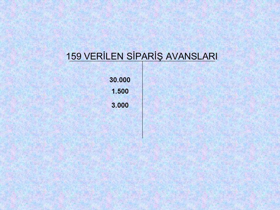 159 VERİLEN SİPARİŞ AVANSLARI 30.000 1.500 3.000