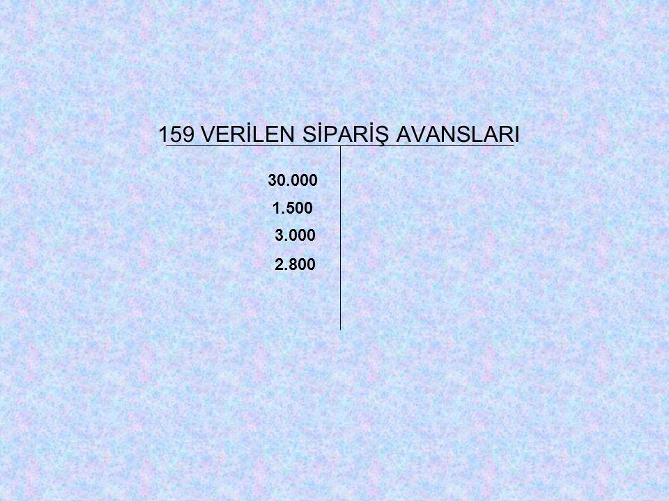 159 VERİLEN SİPARİŞ AVANSLARI 30.000 1.500 3.000 2.800
