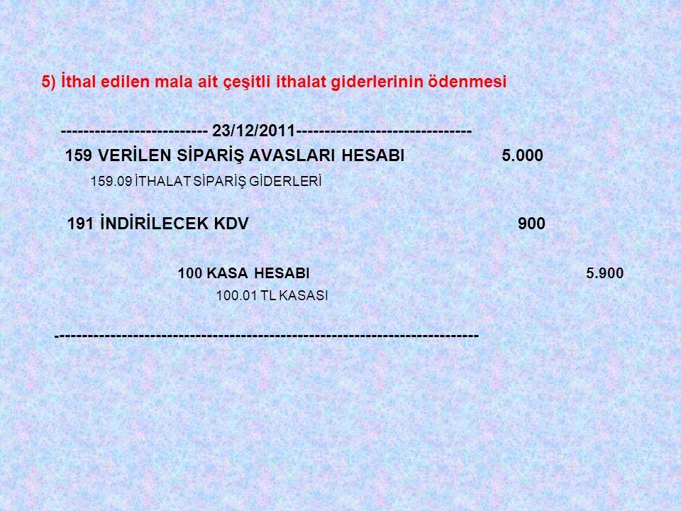 5) İthal edilen mala ait çeşitli ithalat giderlerinin ödenmesi -------------------------- 23/12/2011------------------------------- 159 VERİLEN SİPARİŞ AVASLARI HESABI 5.000 159.09 İTHALAT SİPARİŞ GİDERLERİ 191 İNDİRİLECEK KDV900 100 KASA HESABI5.900 100.01 TL KASASI - --------------------------------------------------------------------------