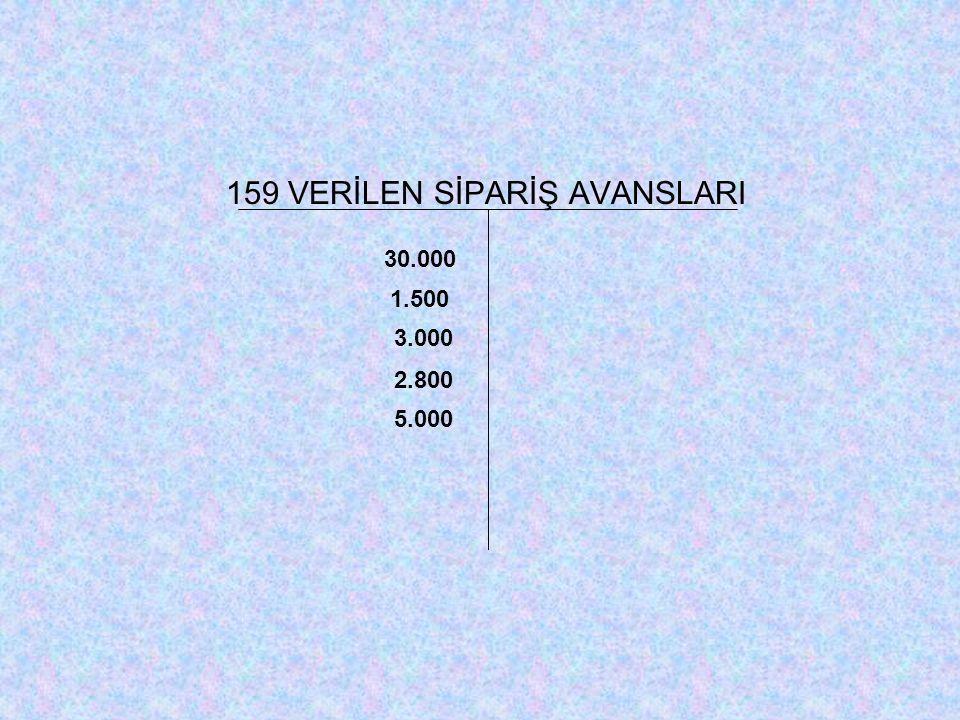 159 VERİLEN SİPARİŞ AVANSLARI 30.000 1.500 3.000 2.800 5.000
