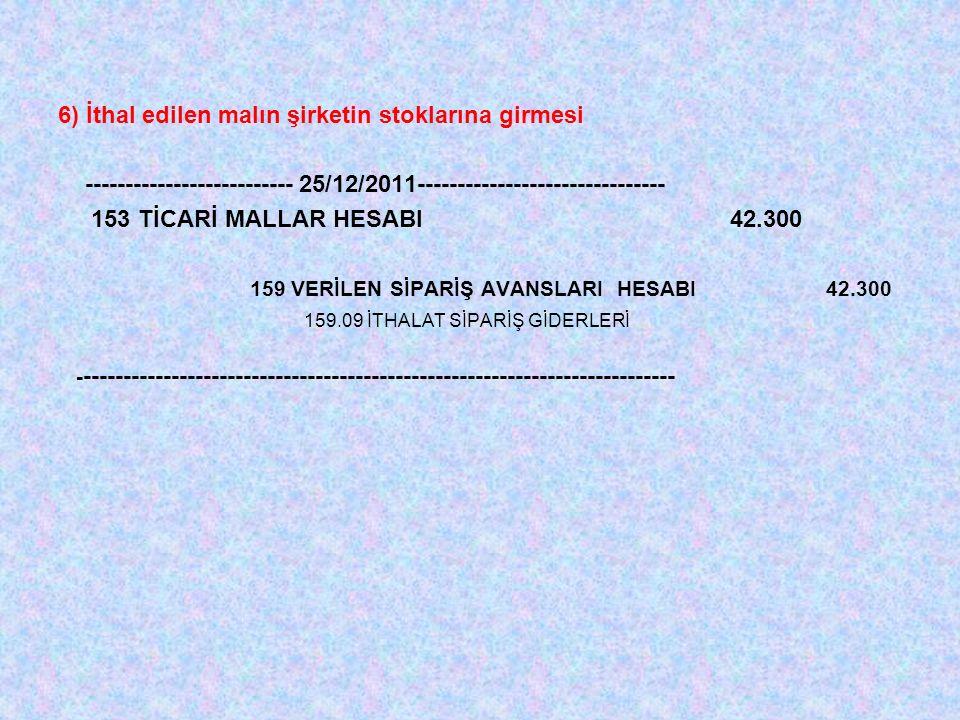 6) İthal edilen malın şirketin stoklarına girmesi -------------------------- 25/12/2011------------------------------- 153 TİCARİ MALLAR HESABI 42.300 159 VERİLEN SİPARİŞ AVANSLARI HESABI42.300 159.09 İTHALAT SİPARİŞ GİDERLERİ - --------------------------------------------------------------------------