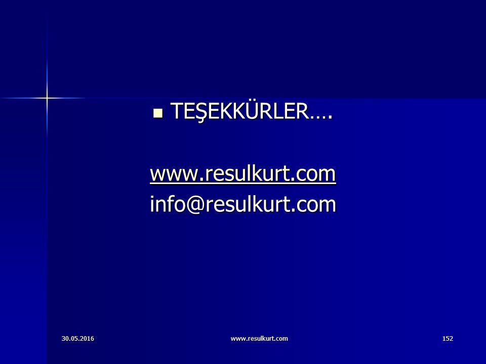 30.05.2016www.resulkurt.com152 TEŞEKKÜRLER…. TEŞEKKÜRLER…. www.resulkurt.com info@resulkurt.com