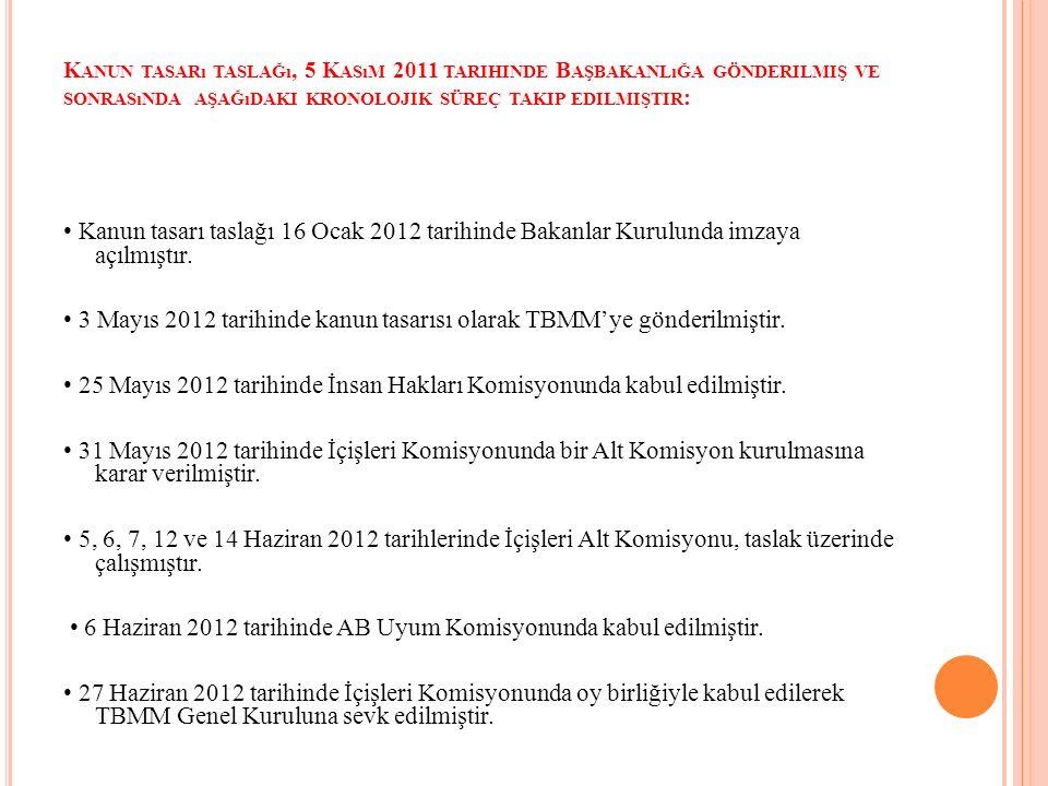 K ANUN TASARı TASLAĞı, 5 K ASıM 2011 TARIHINDE B AŞBAKANLıĞA GÖNDERILMIŞ VE SONRASıNDA AŞAĞıDAKI KRONOLOJIK SÜREÇ TAKIP EDILMIŞTIR : Kanun tasarı taslağı 16 Ocak 2012 tarihinde Bakanlar Kurulunda imzaya açılmıştır.