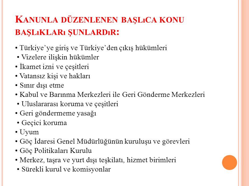 K ANUNLA DÜZENLENEN BAŞLıCA KONU BAŞLıKLARı ŞUNLARDıR : Türkiye'ye giriş ve Türkiye'den çıkış hükümleri Vizelere ilişkin hükümler İkamet izni ve çeşitleri Vatansız kişi ve hakları Sınır dışı etme Kabul ve Barınma Merkezleri ile Geri Gönderme Merkezleri Uluslararası koruma ve çeşitleri Geri göndermeme yasağı Geçici koruma Uyum Göç İdaresi Genel Müdürlüğünün kuruluşu ve görevleri Göç Politikaları Kurulu Merkez, taşra ve yurt dışı teşkilatı, hizmet birimleri Sürekli kurul ve komisyonlar