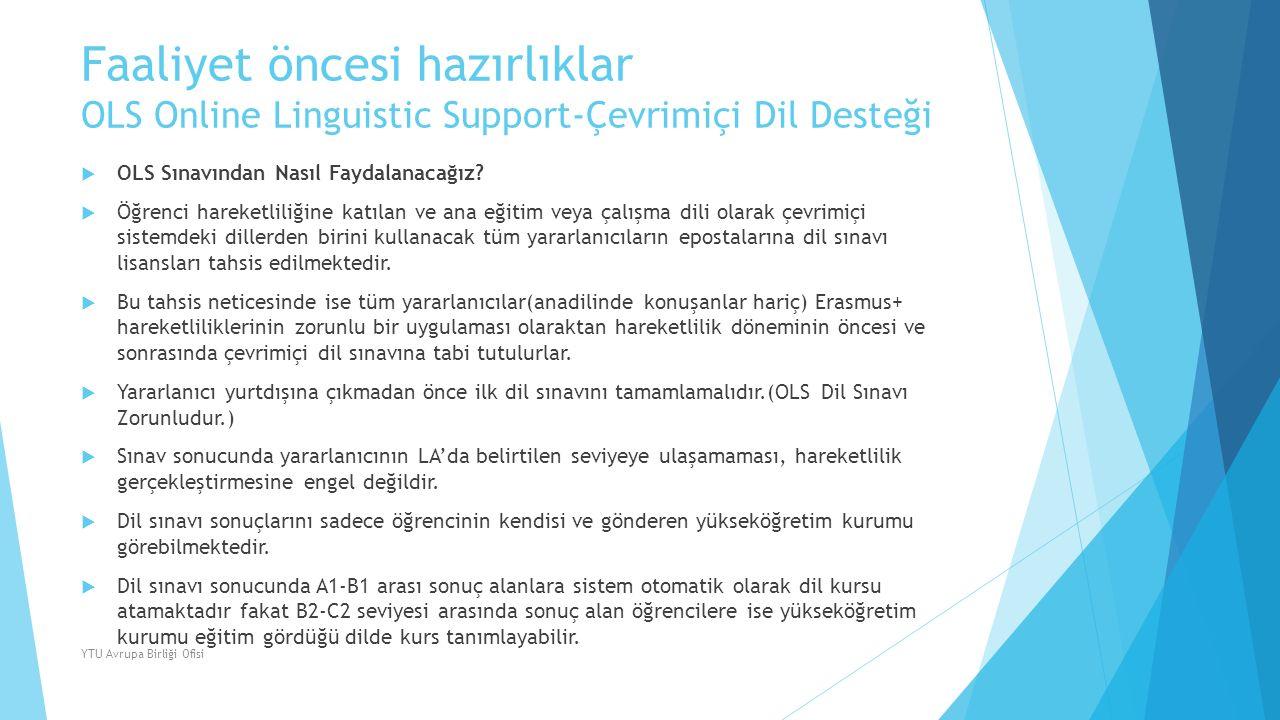 Faaliyet öncesi hazırlıklar OLS Online Linguistic Support-Çevrimiçi Dil Desteği  OLS Sınavından Nasıl Faydalanacağız?  Öğrenci hareketliliğine katıl