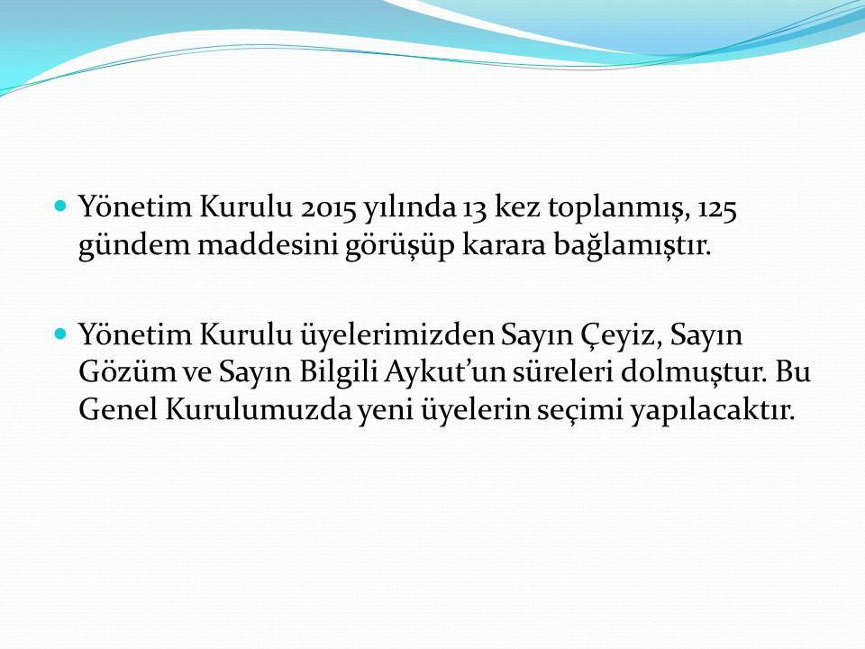 Yönetim Kurulu 2015 yılında 13 kez toplanmış, 125 gündem maddesini görüşüp karara bağlamıştır.