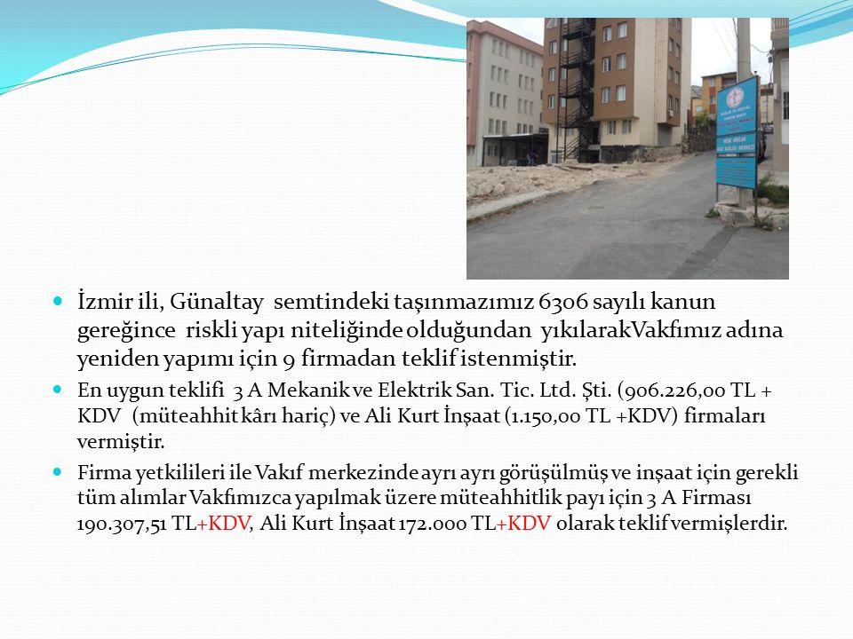 İzmir ili, Günaltay semtindeki taşınmazımız 6306 sayılı kanun gereğince riskli yapı niteliğinde olduğundan yıkılarakVakfımız adına yeniden yapımı için 9 firmadan teklif istenmiştir.
