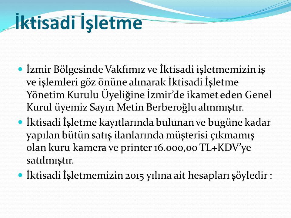 İktisadi İşletme İzmir Bölgesinde Vakfımız ve İktisadi işletmemizin iş ve işlemleri göz önüne alınarak İktisadi İşletme Yönetim Kurulu Üyeliğine İzmir'de ikamet eden Genel Kurul üyemiz Sayın Metin Berberoğlu alınmıştır.