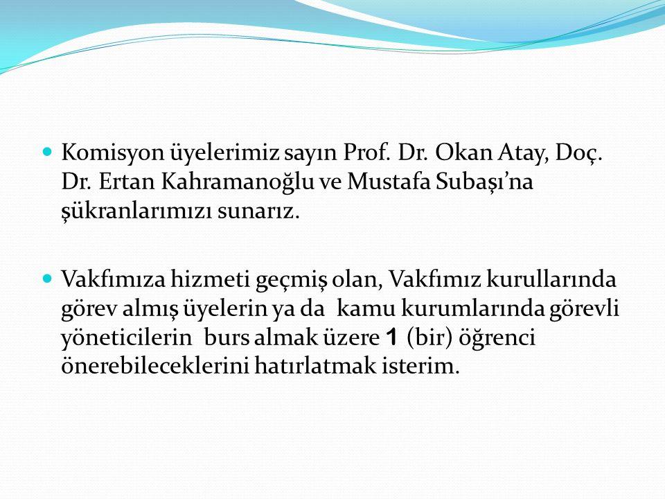 Komisyon üyelerimiz sayın Prof. Dr. Okan Atay, Doç.