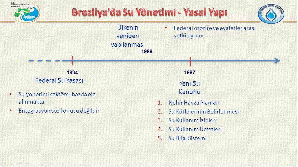 1934 1988 1997 Federal Su Yasası Ülkenin yeniden yapılanması Yeni Su Kanunu 1.Nehir Havza Planları 2.Su Kütlelerinin Belirlenmesi 3.Su Kullanım İzinle