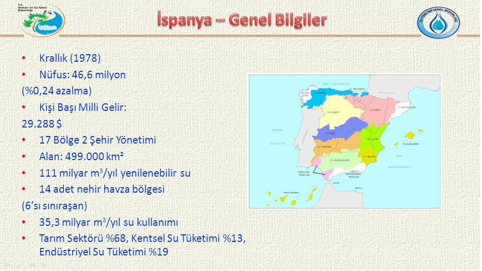 Krallık (1978) Nüfus: 46,6 milyon (%0,24 azalma) Kişi Başı Milli Gelir: 29.288 $ 17 Bölge 2 Şehir Yönetimi Alan: 499.000 km² 111 milyar m 3 /yıl yenil