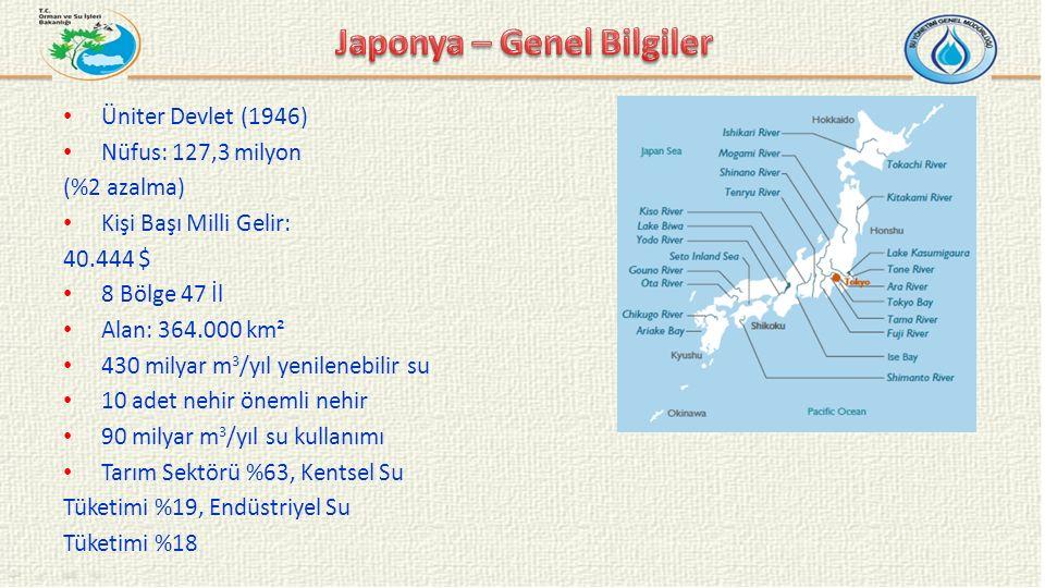 Üniter Devlet (1946) Nüfus: 127,3 milyon (%2 azalma) Kişi Başı Milli Gelir: 40.444 $ 8 Bölge 47 İl Alan: 364.000 km² 430 milyar m 3 /yıl yenilenebilir