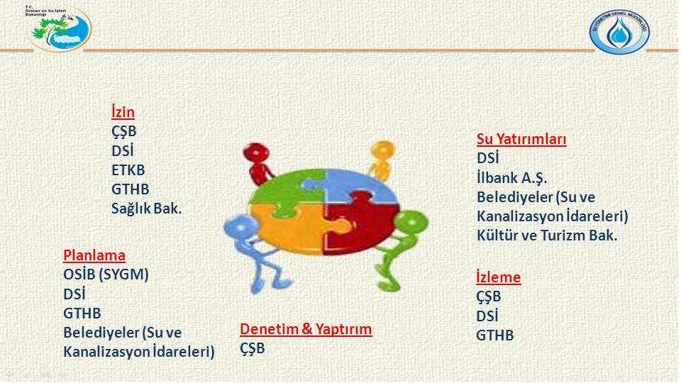 İzin ÇŞB DSİ ETKB GTHB Sağlık Bak. Su Yatırımları DSİ İlbank A.Ş.