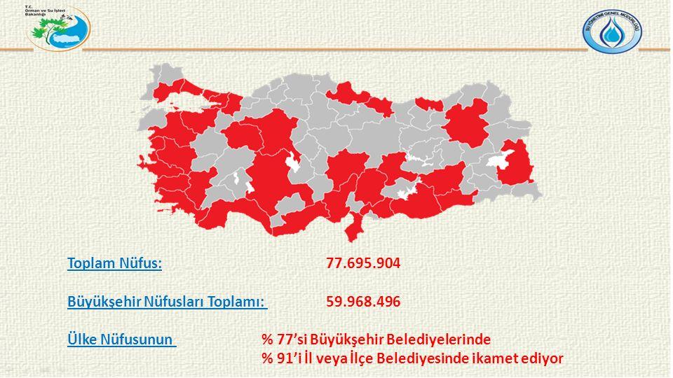 Toplam Nüfus:77.695.904 Büyükşehir Nüfusları Toplamı: 59.968.496 Ülke Nüfusunun % 77'si Büyükşehir Belediyelerinde % 91'i İl veya İlçe Belediyesinde ikamet ediyor