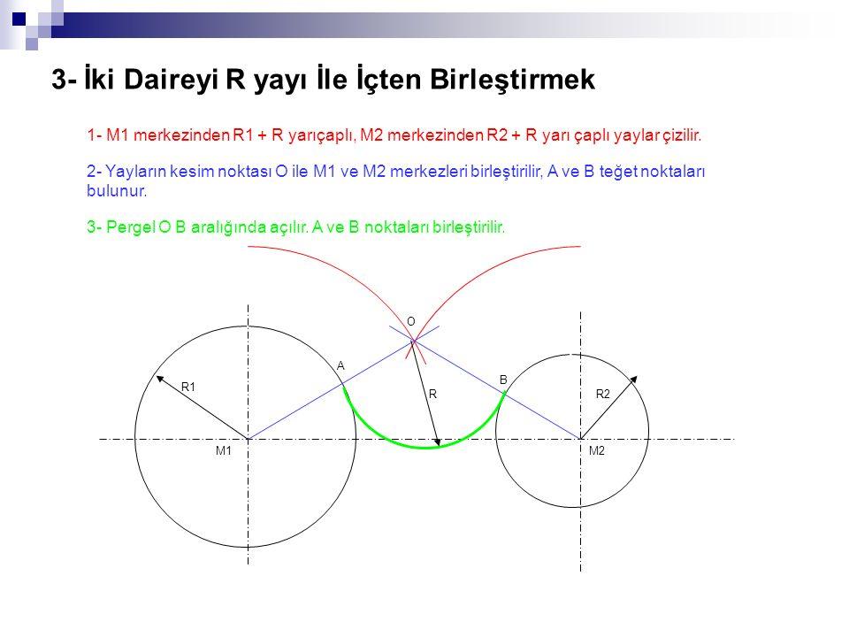3- İki Daireyi R yayı İle İçten Birleştirmek 1- M1 merkezinden R1 + R yarıçaplı, M2 merkezinden R2 + R yarı çaplı yaylar çizilir. 2- Yayların kesim no