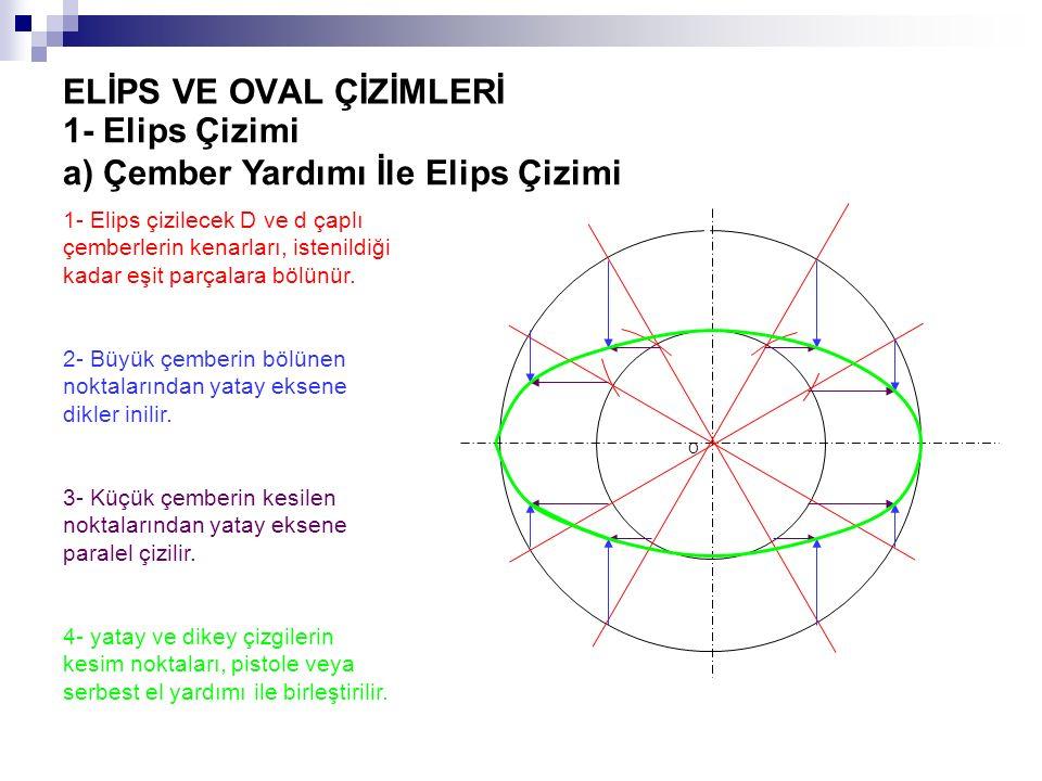 ELİPS VE OVAL ÇİZİMLERİ 1- Elips Çizimi a) Çember Yardımı İle Elips Çizimi 1- Elips çizilecek D ve d çaplı çemberlerin kenarları, istenildiği kadar eş