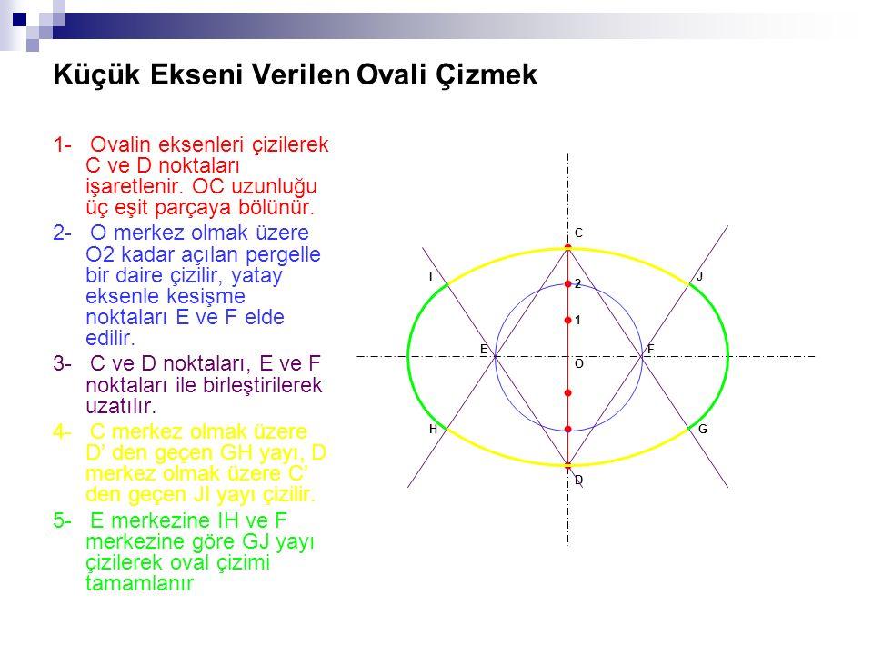 Küçük Ekseni Verilen Ovali Çizmek 1- Ovalin eksenleri çizilerek C ve D noktaları işaretlenir. OC uzunluğu üç eşit parçaya bölünür. 2- O merkez olmak ü